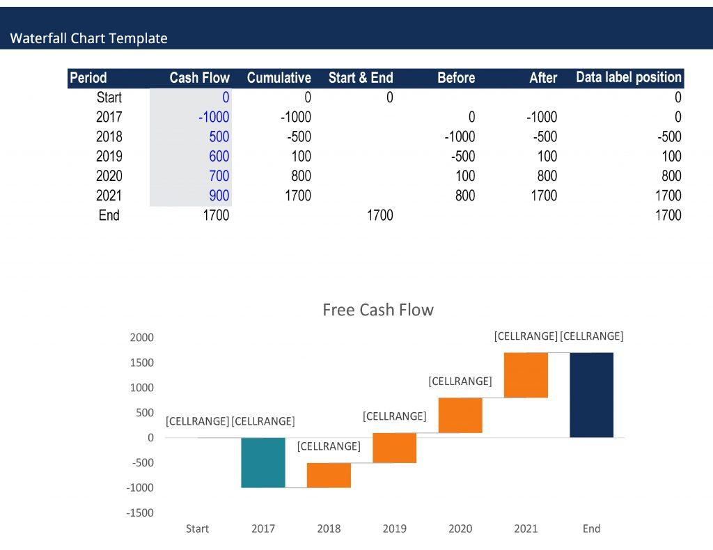 Cash Flow Waterfall Chart Template