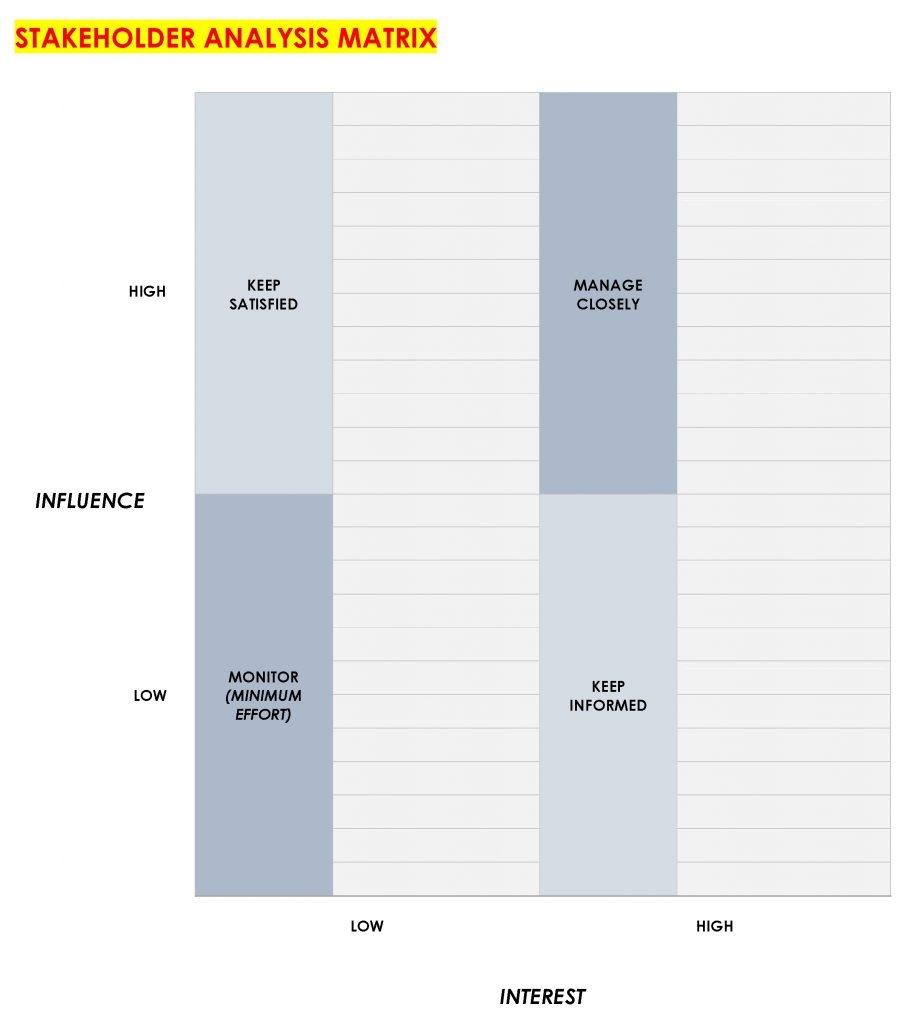 Stakeholder Analysis Matrix Word Template