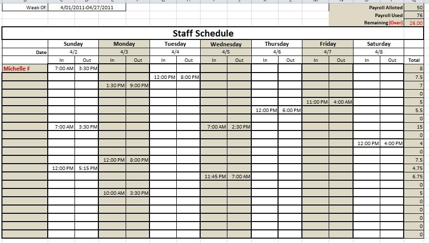 Nursing Staff Shifts Schedule
