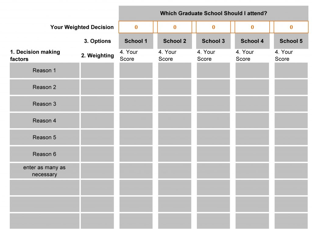 Decision-Making Tool Template