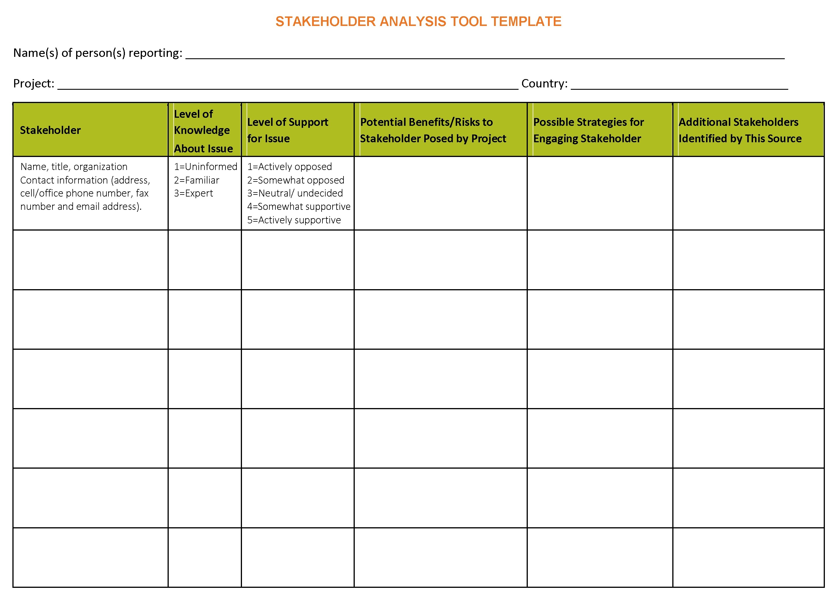 Free Stakeholder Analysis Template [Excel, Word]