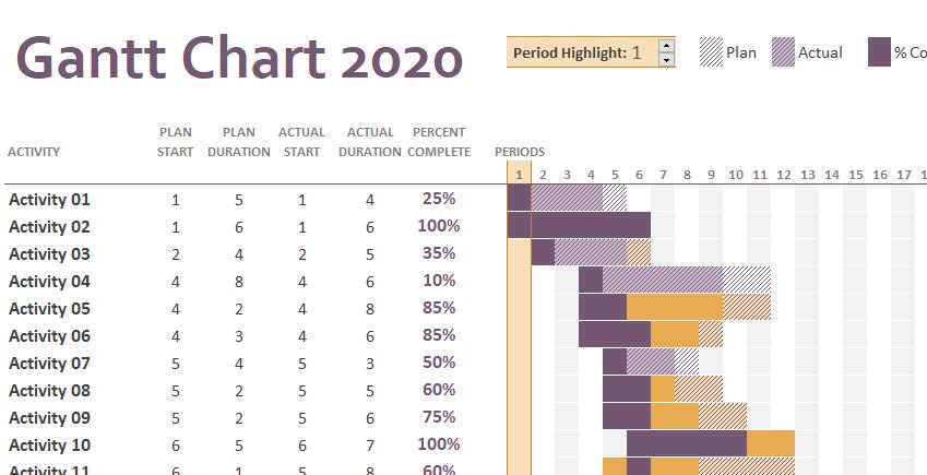 Free Gantt Chart Template {Excel, Word}