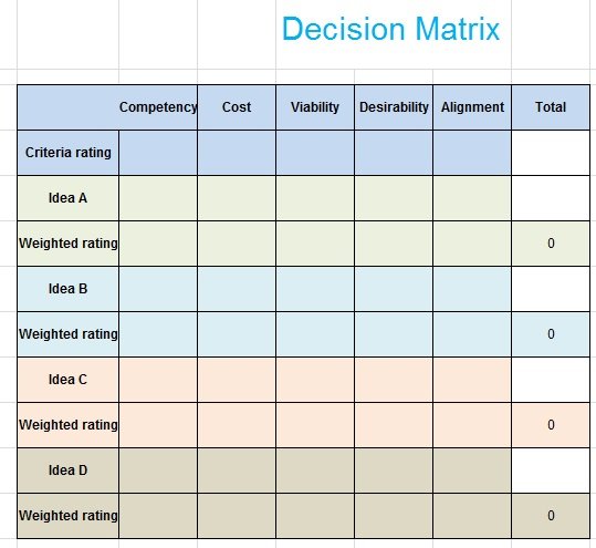 decision table template excel download