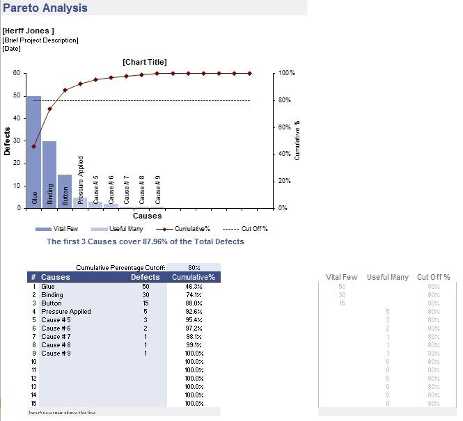 pareto chart excel analysis
