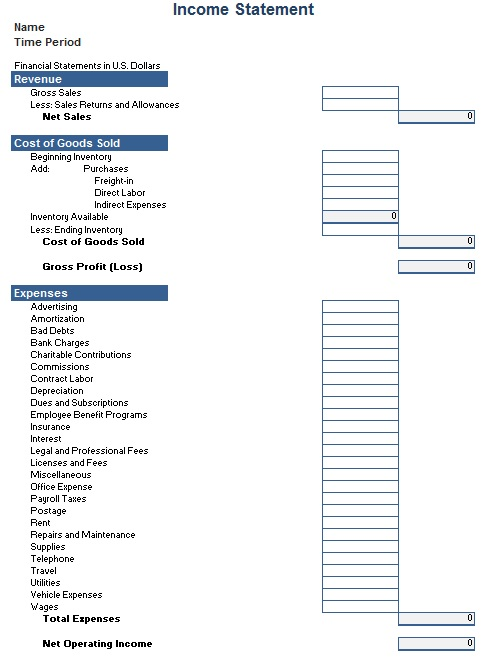 profit and loss account format