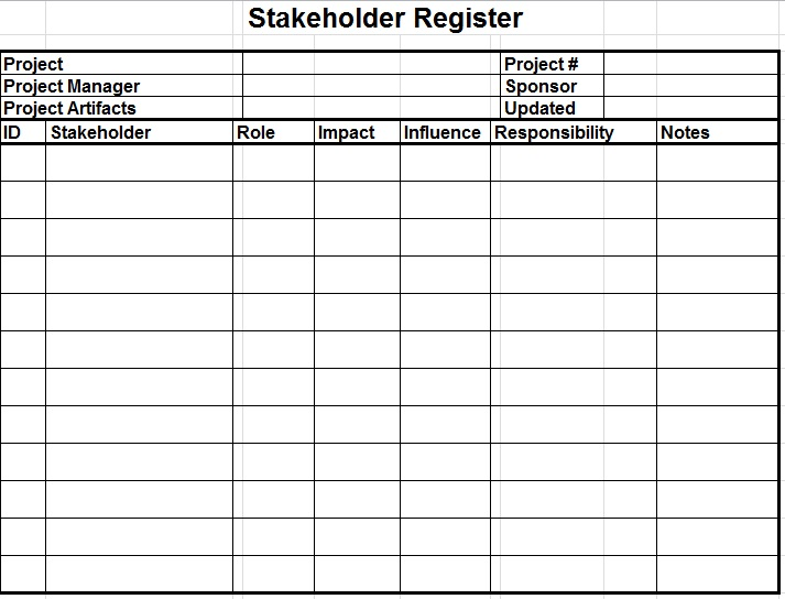 stakeholder mapping template excel