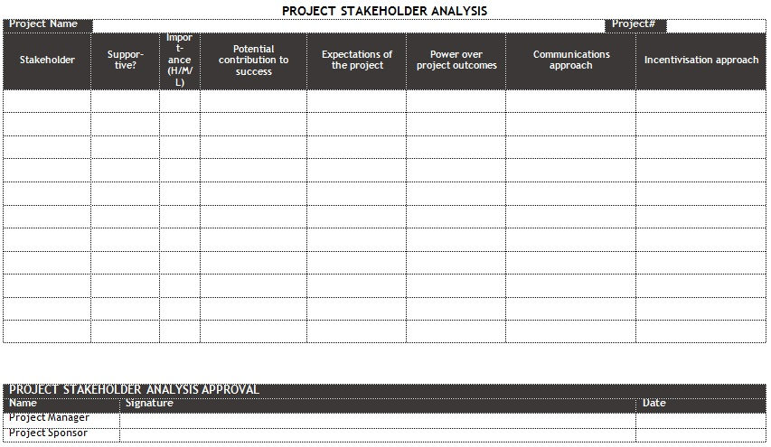 stakeholder mapping template word