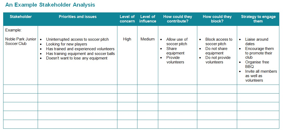stakeholder matrix template word
