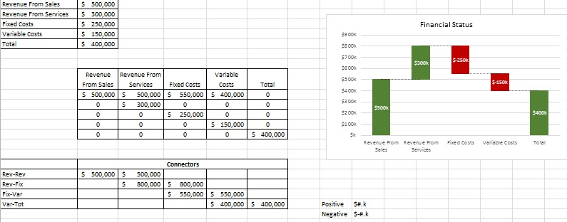 revenue waterfall excel template