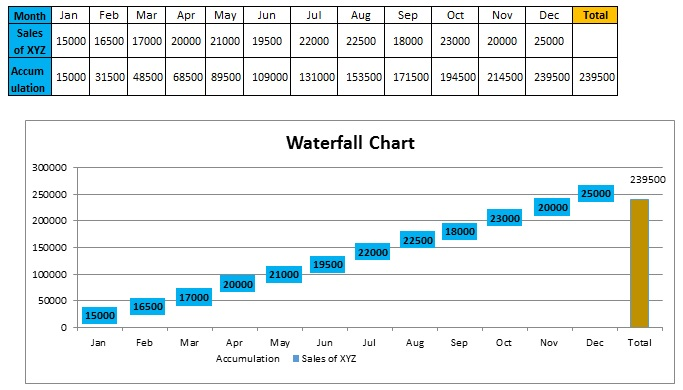 vertical waterfall chart excel template
