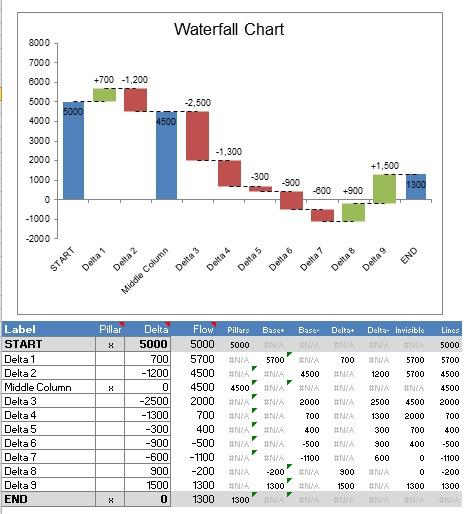 cash flow waterfall excel