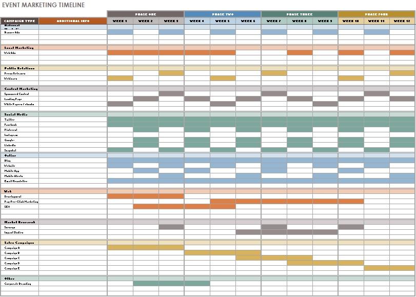 weekly timeline template excel