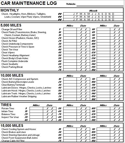 printable vehicle logbook template