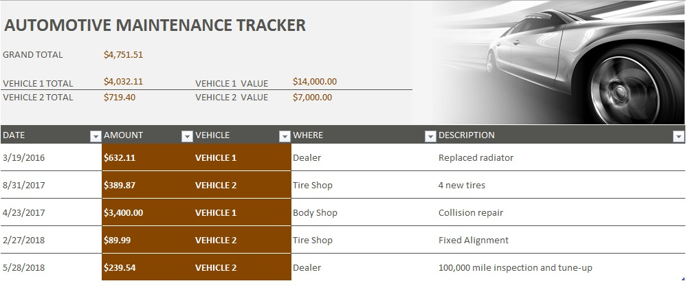 vehicle log book sample