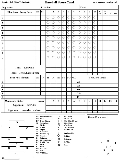 baseball scorebook sheets