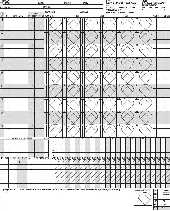 bean bag baseball score sheet