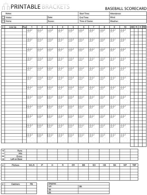 baseball tryout scoring sheet