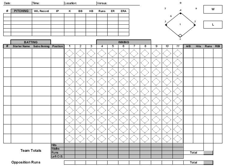 baseball box score template