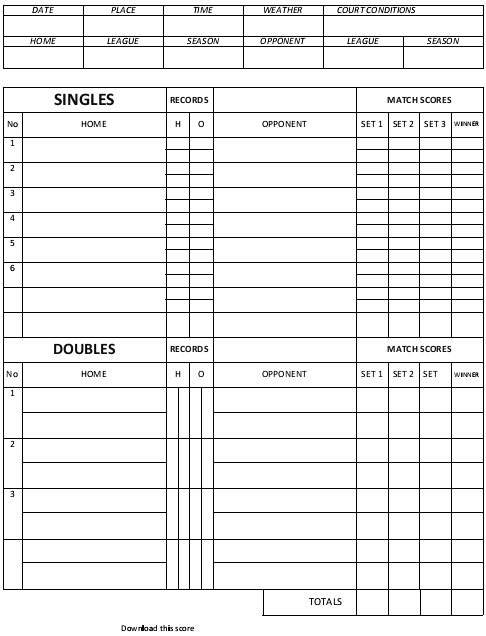 bowling dice game score sheets