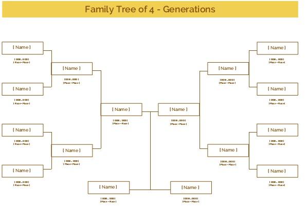 Family Tree of 4 Generations
