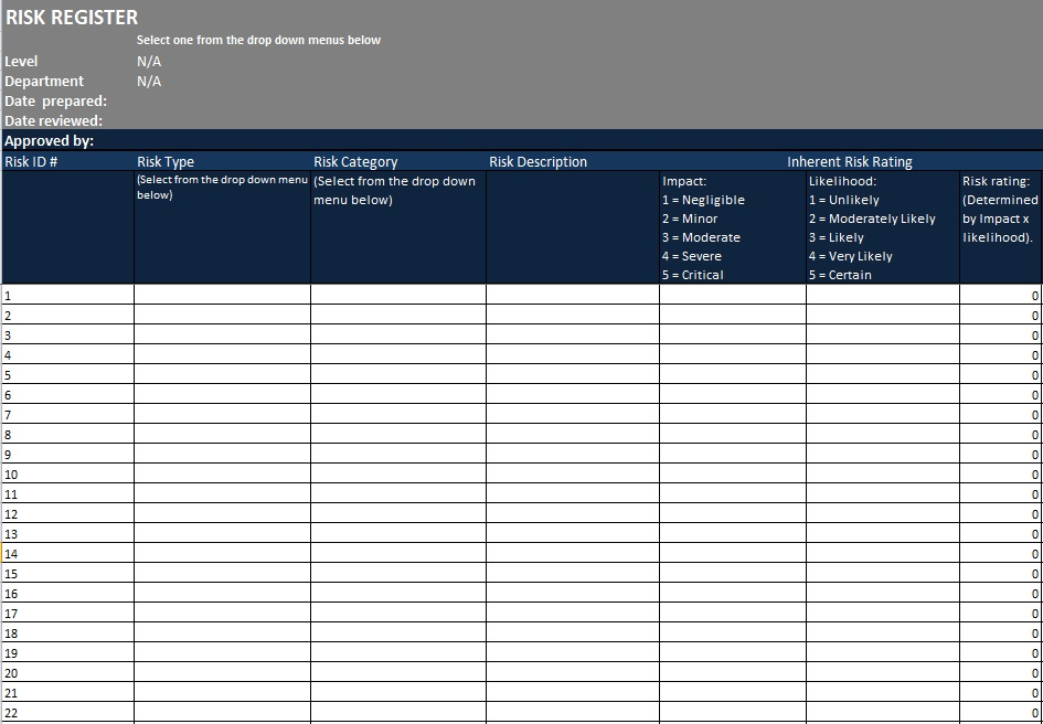issue management template