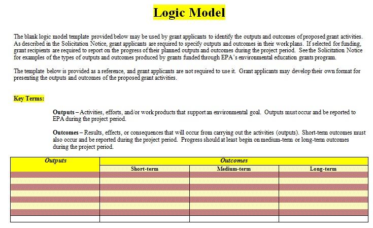 Logic Model Template 1