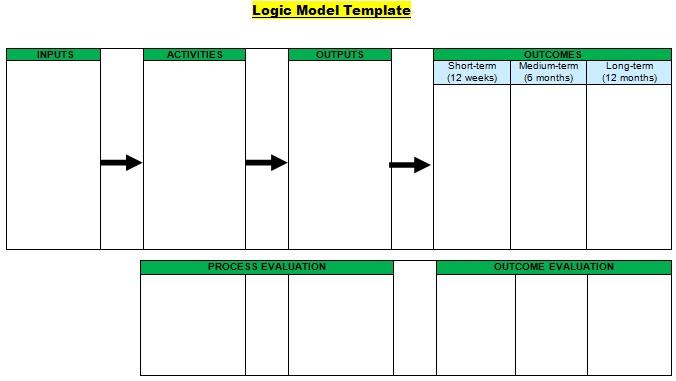 Logic Model Template 10