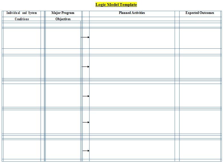 Logic Model Template 14