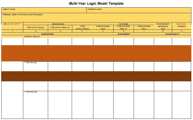 Logic Model Template 16