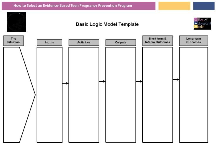 Logic Model Template 24