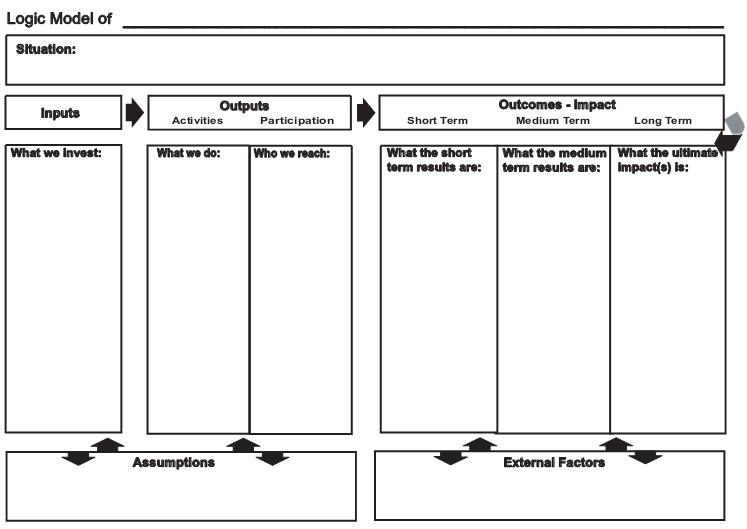 Logic Model Template 25