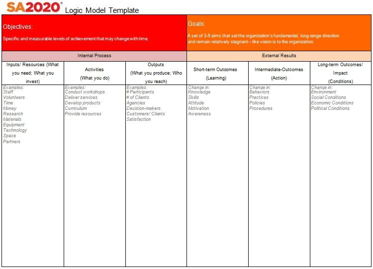 Logic Model Template 26