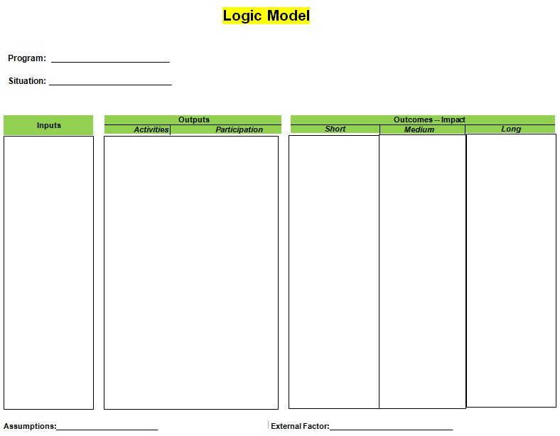 Logic Model Template 3