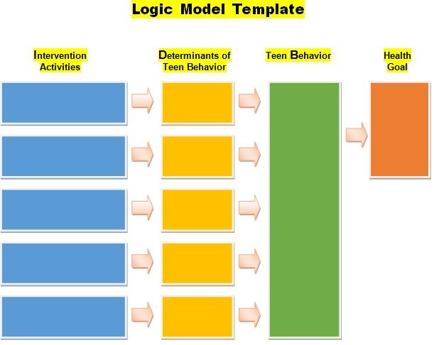 Logic Model Template 6