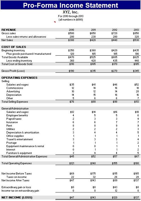 balance sheet template google sheets
