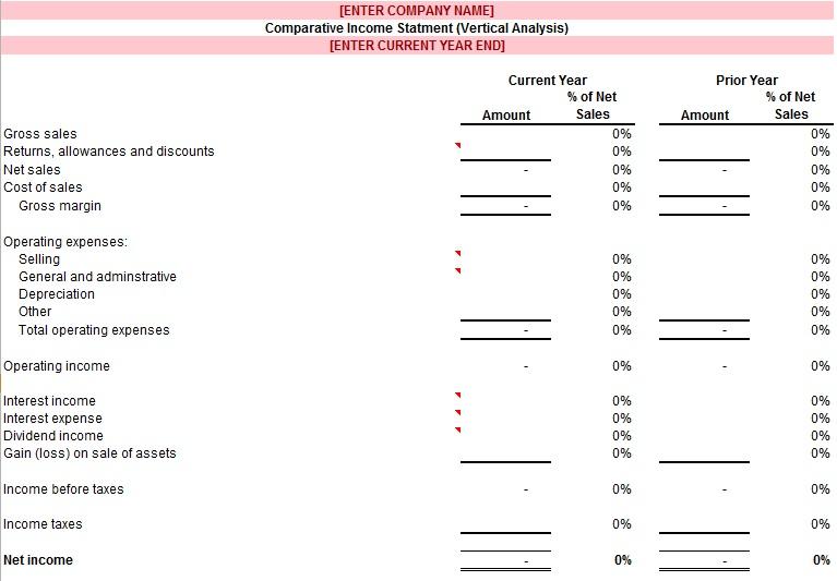 profit loss statement template