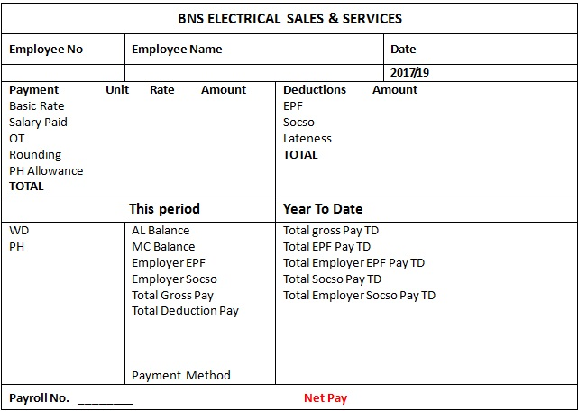 salary slip format as per payment of wages act