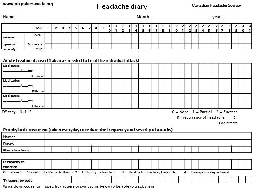 headache diary template 9