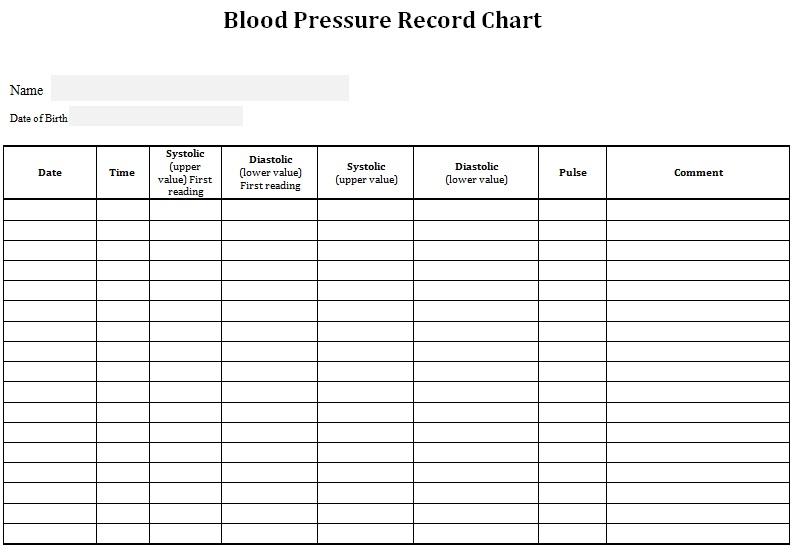 blood pressure log template 1