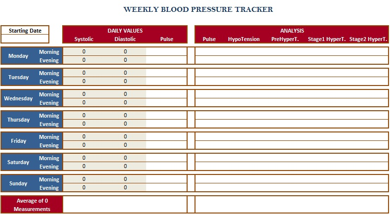 blood pressure log template 13