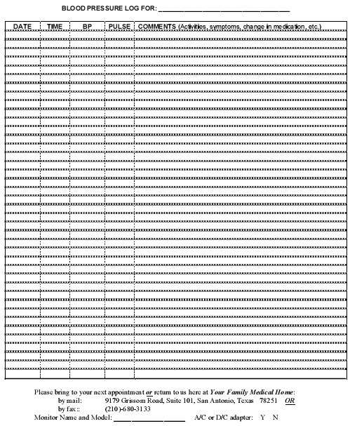 blood pressure log template 18