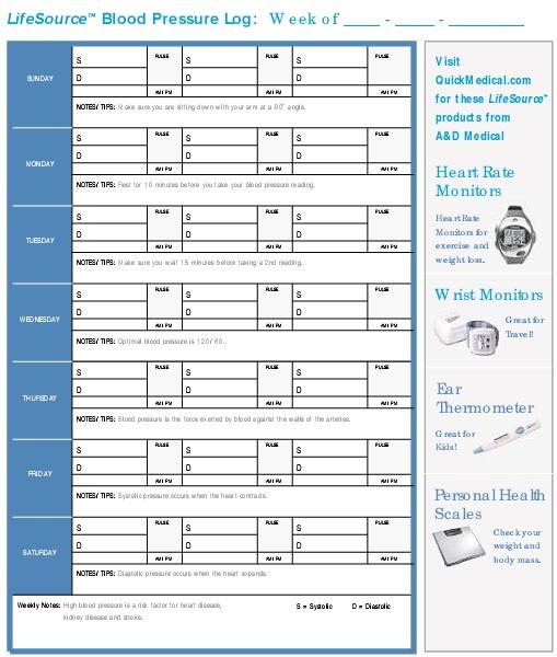 blood pressure log template 19