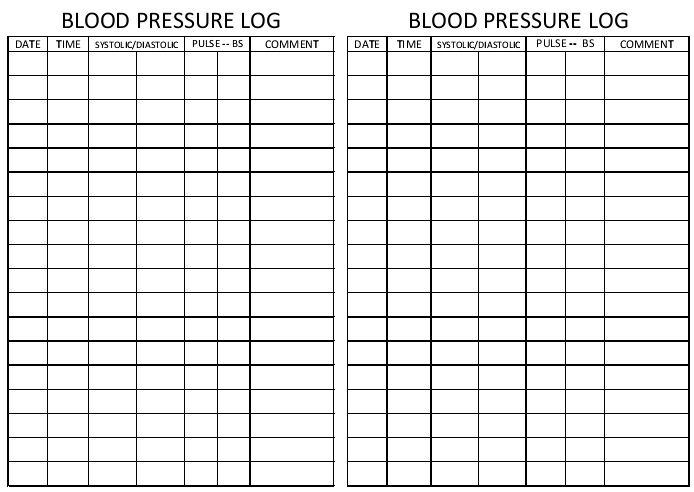 blood pressure log template 21