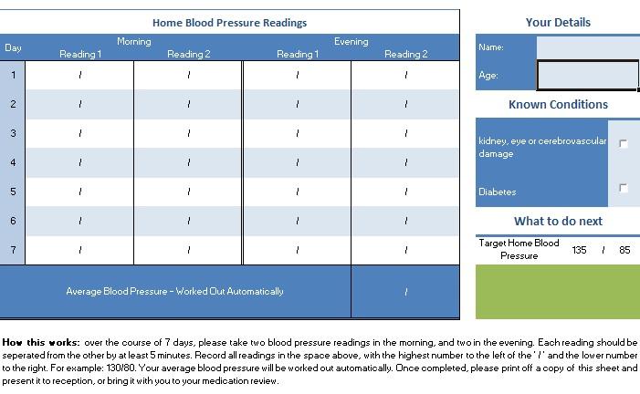 blood pressure log template 3