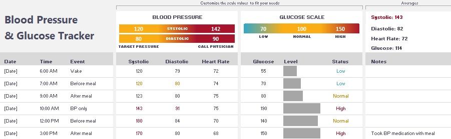 blood pressure log template 5