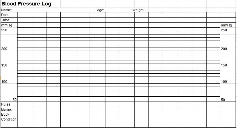 blood pressure log template 6