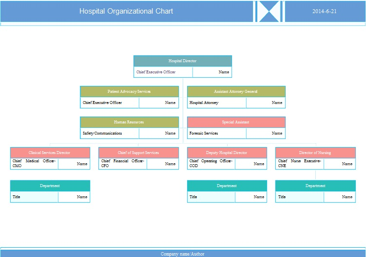 organogram template 1